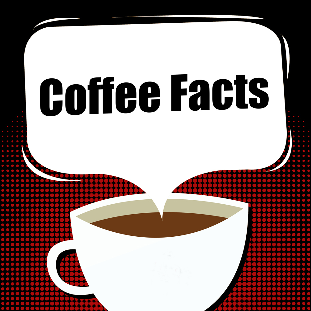 The Facts About Coffee | rijo42